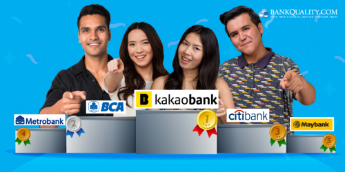 Kakaobank digital only service wins customer vote to top BankQuality survey