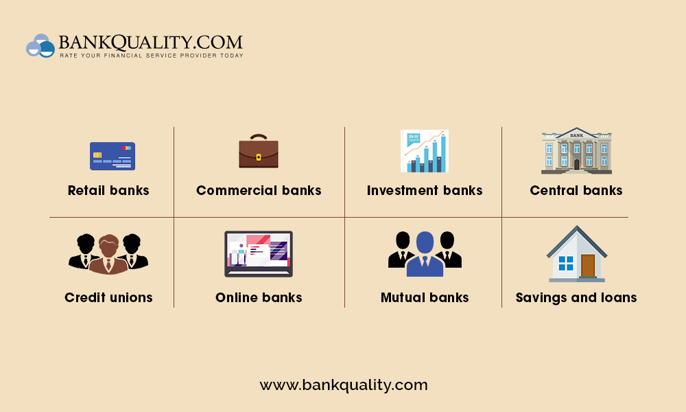 Get your knowledge up: Learn about different types of banks